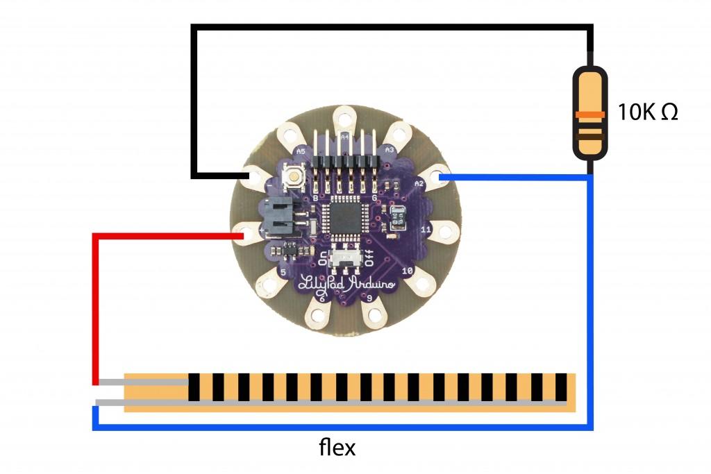 analogInFlex-01